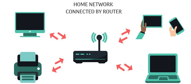 Router connects multiple devices